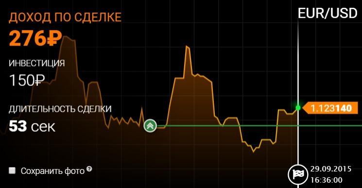 Бинарные опционы от 200 рублей сайты майнинга криптовалюты платящие